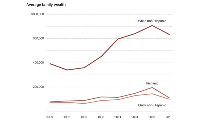 essay equality of races On views of race and inequality, blacks and whites are worlds apart about four-in-ten blacks are doubtful that the us will ever achieve racial equality.