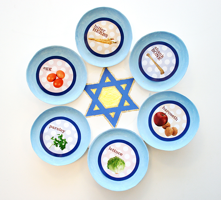 What Is Passover? | MMXLII